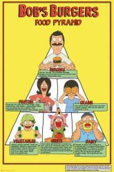 Bob's Burgers poster: Food Pyramid (24x36) TV series