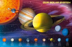 Our Solar System poster (36x24) Educational poster