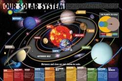 Our Solar System poster: Smithsonian (36x24) Science/Astronomy